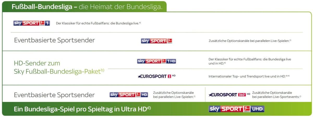 Sky Bundesliga Sender