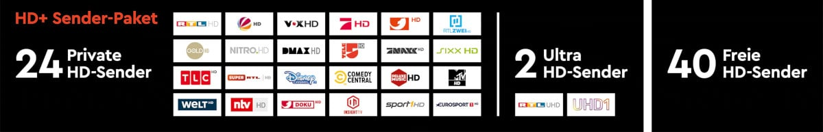Sky HD+ Sender