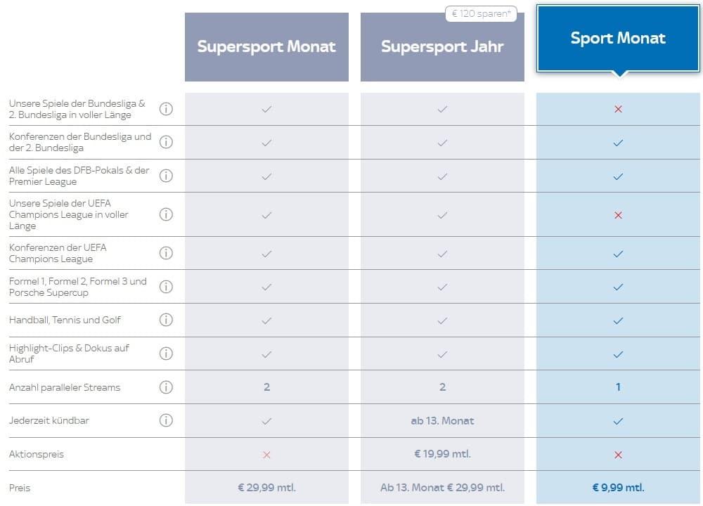 Sky Sport Ticket Kosten