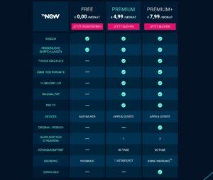 TVNOW Kosten - Free, Premium und Premium+