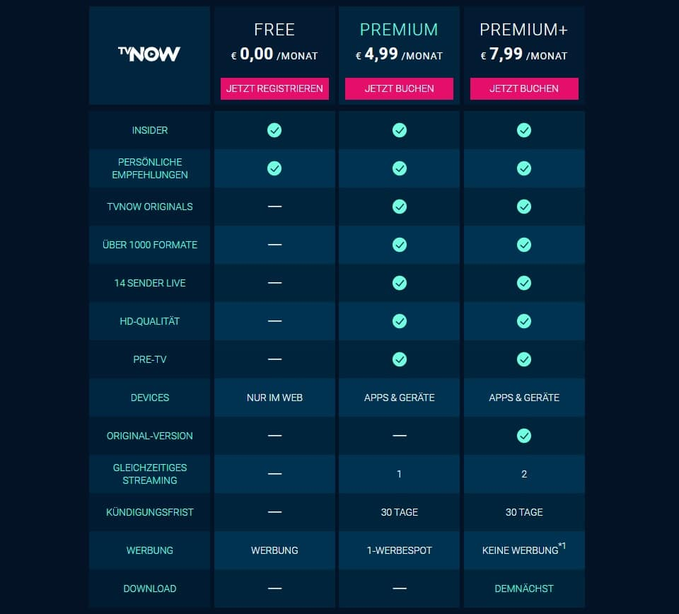Unterschiede TV NOW Free und Premium Abo