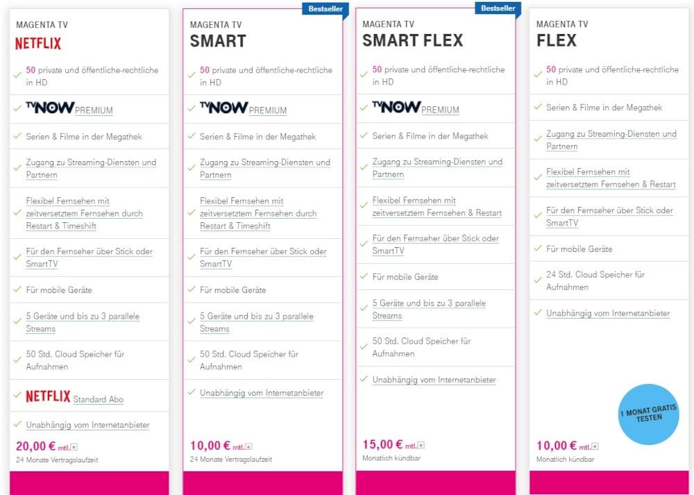 Magenta TV Kosten ohne Telefonie- und Internet-Flat