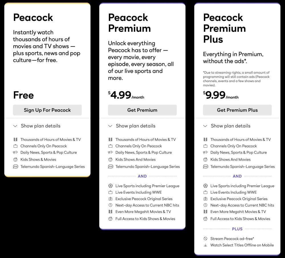 Peacock Premium Kosten