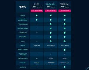 RTL Plus kostenlos testen - Free Angebot